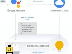 Google正式释出Local Home SDK